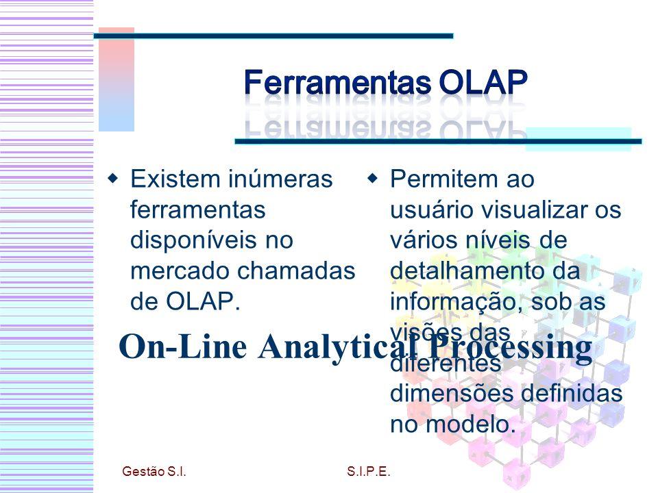 Existem inúmeras ferramentas disponíveis no mercado chamadas de OLAP. Permitem ao usuário visualizar os vários níveis de detalhamento da informação, s