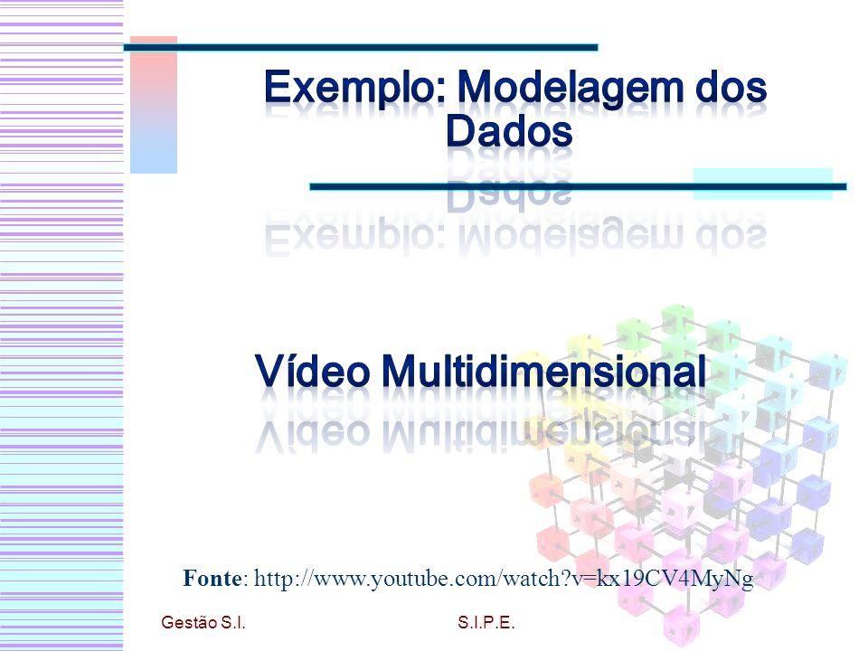 Gestão S.I.S.I.P.E. Fonte: http://www.youtube.com/watch?v=kx19CV4MyNg