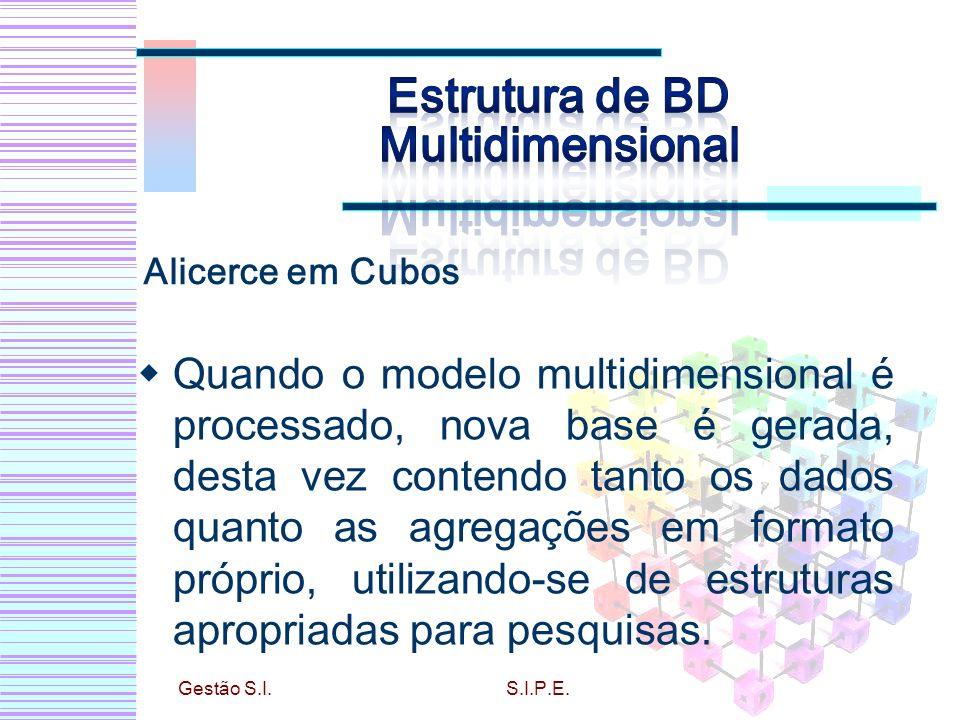 Quando o modelo multidimensional é processado, nova base é gerada, desta vez contendo tanto os dados quanto as agregações em formato próprio, utilizan