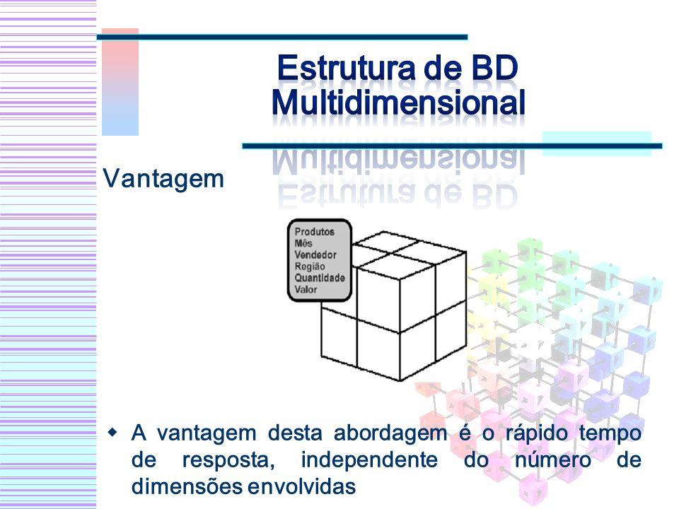 A vantagem desta abordagem é o rápido tempo de resposta, independente do número de dimensões envolvidas Vantagem