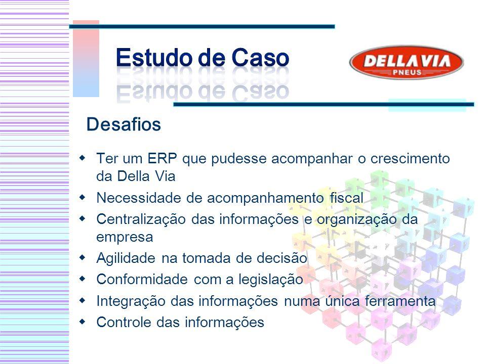 Ter um ERP que pudesse acompanhar o crescimento da Della Via Necessidade de acompanhamento fiscal Centralização das informações e organização da empre