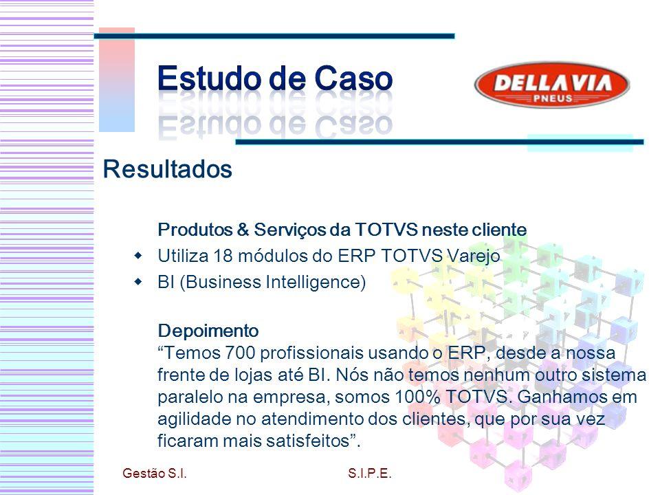 Produtos & Serviços da TOTVS neste cliente Utiliza 18 módulos do ERP TOTVS Varejo BI (Business Intelligence) Depoimento Temos 700 profissionais usando o ERP, desde a nossa frente de lojas até BI.
