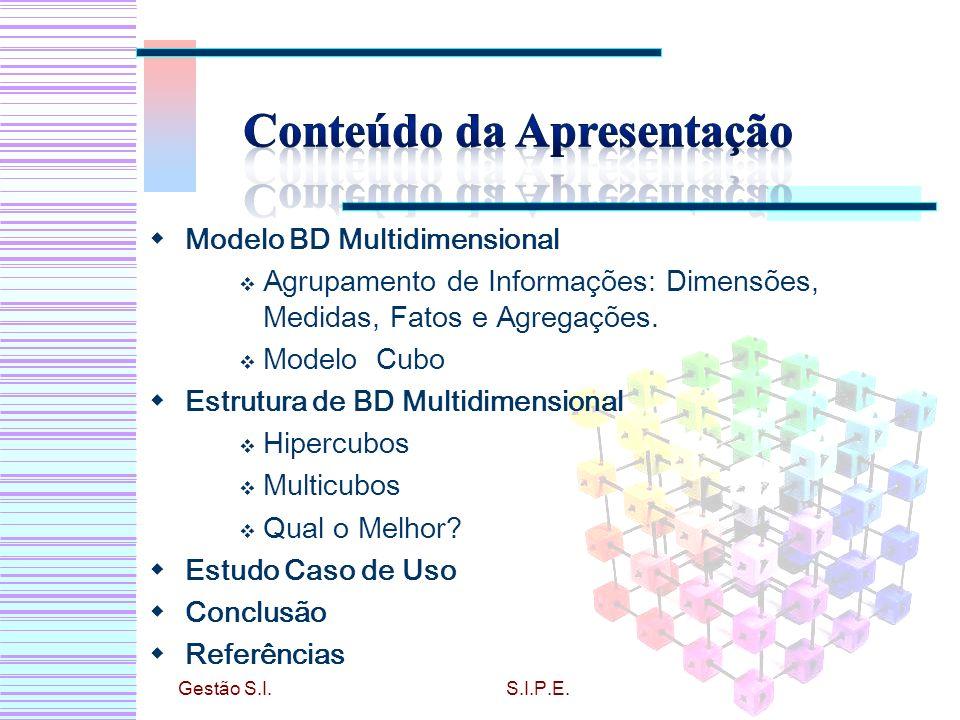 Gestão S.I.S.I.P.E. Modelo BD Multidimensional Agrupamento de Informações: Dimensões, Medidas, Fatos e Agregações. Modelo Cubo Estrutura de BD Multidi