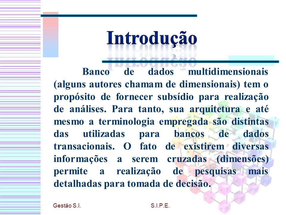 SISNEMA.Disponível em: http://sisnema.com.br/Materias/idmat013979.htm MICROSOFT.
