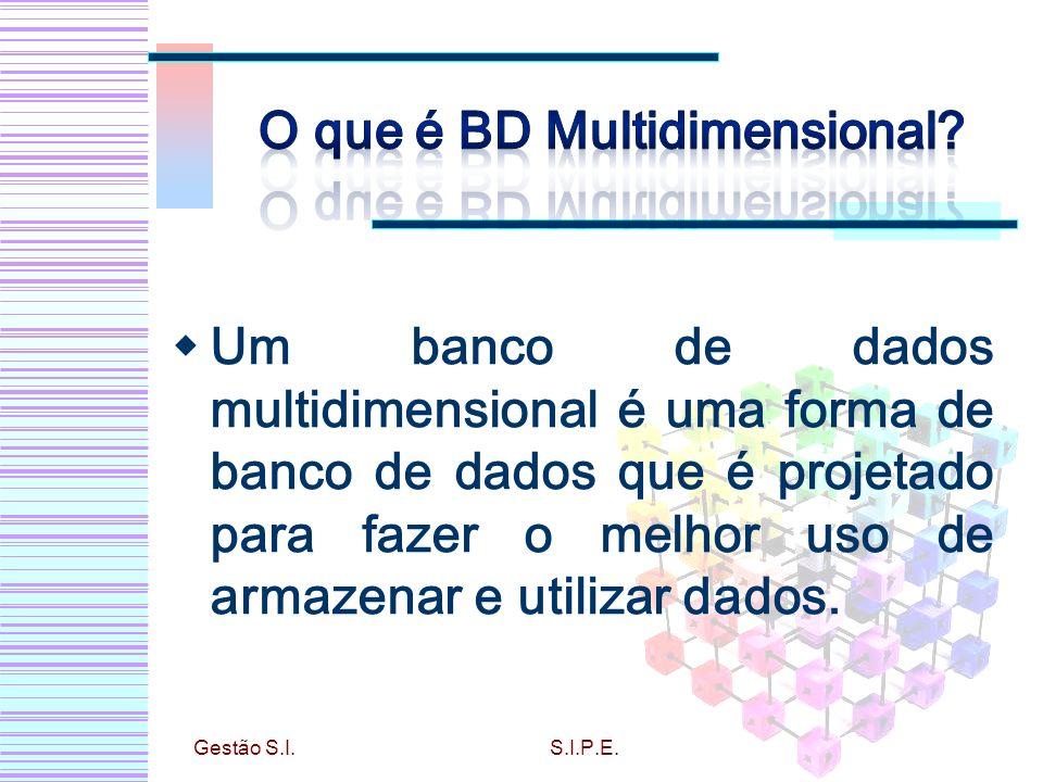 Um banco de dados multidimensional é uma forma de banco de dados que é projetado para fazer o melhor uso de armazenar e utilizar dados. Gestão S.I.S.I
