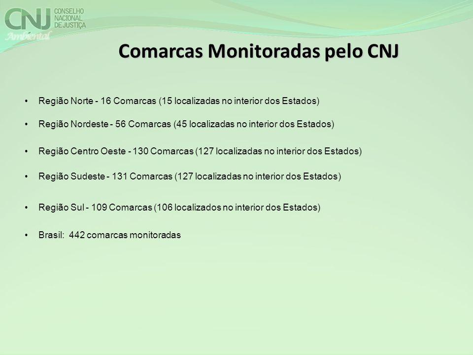 Região Norte - 16 Comarcas (15 localizadas no interior dos Estados) Região Nordeste - 56 Comarcas (45 localizadas no interior dos Estados) Região Centro Oeste - 130 Comarcas (127 localizadas no interior dos Estados) Região Sudeste - 131 Comarcas (127 localizadas no interior dos Estados) Região Sul - 109 Comarcas (106 localizados no interior dos Estados) Brasil: 442 comarcas monitoradas Comarcas Monitoradas pelo CNJ