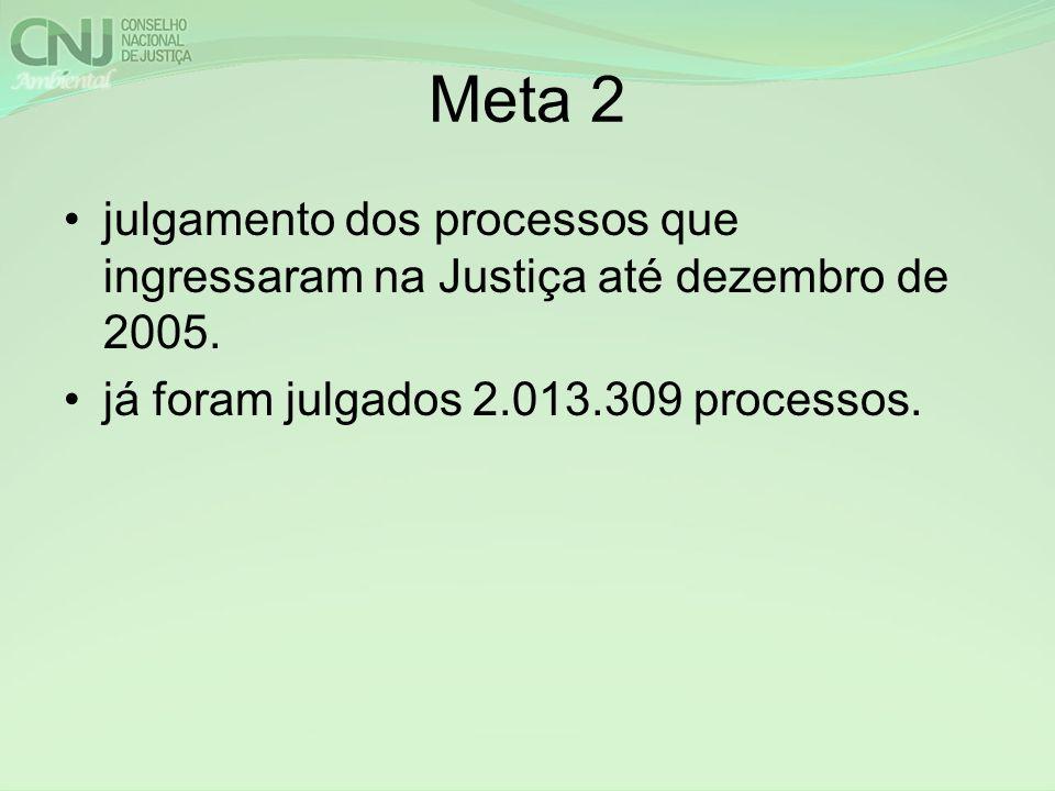 Meta 2 julgamento dos processos que ingressaram na Justiça até dezembro de 2005. já foram julgados 2.013.309 processos.