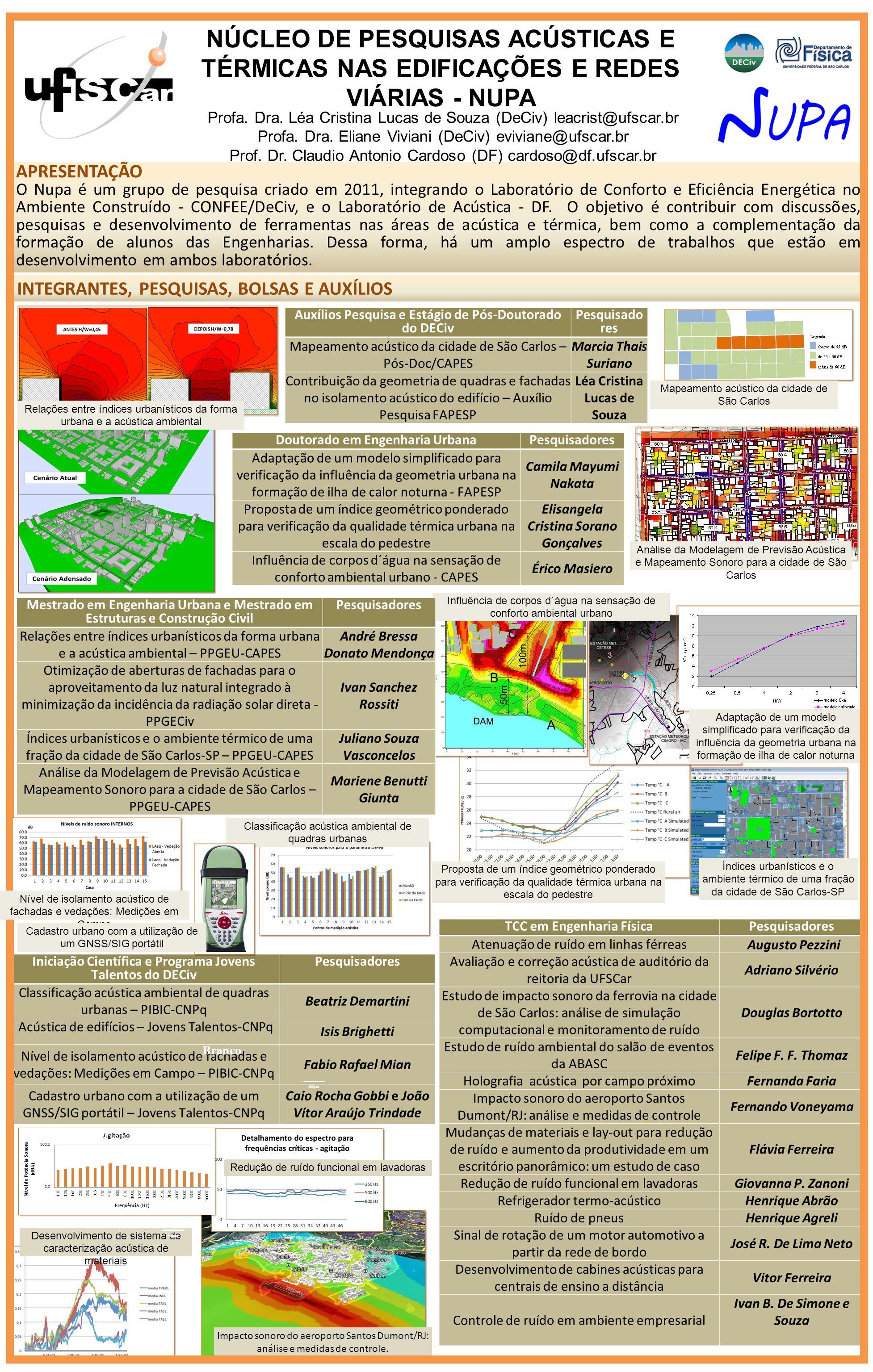 Impacto sonoro do aeroporto Santos Dumont/RJ: análise e medidas de controle. Redução de ruído funcional em lavadoras Desenvolvimento de sistema de car