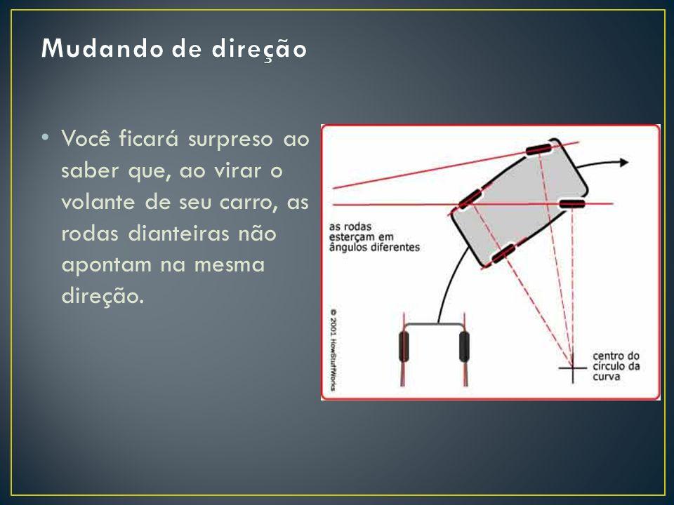 O fundamental na válvula rotativa é a barra de torção.