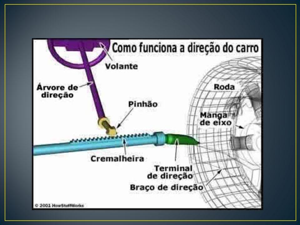 À medida que a barra se torce, ela gira o interior da válvula- carretel em relação ao lado externo.