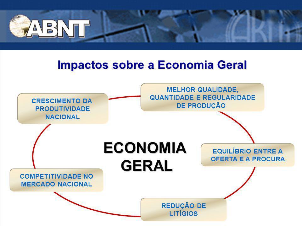 Impactos sobre a Economia Geral ECONOMIA GERAL GERAL CRESCIMENTO DA PRODUTIVIDADE NACIONAL COMPETITIVIDADE NO MERCADO NACIONAL MELHOR QUALIDADE, QUANT