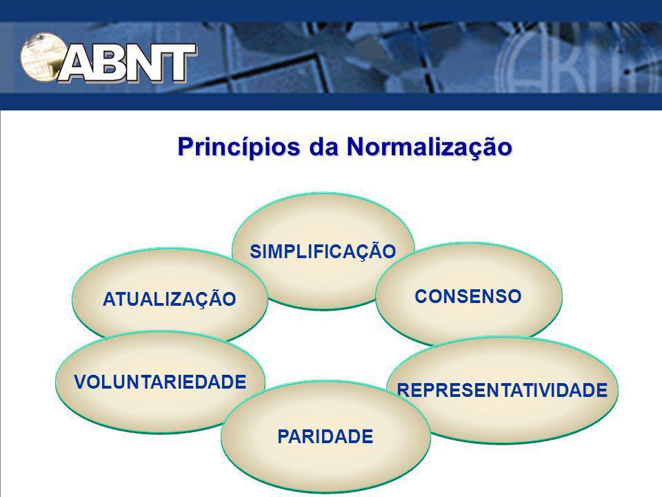 Princípios da Normalização SIMPLIFICAÇÃO CONSENSO REPRESENTATIVIDADE ATUALIZAÇÃO VOLUNTARIEDADE PARIDADE