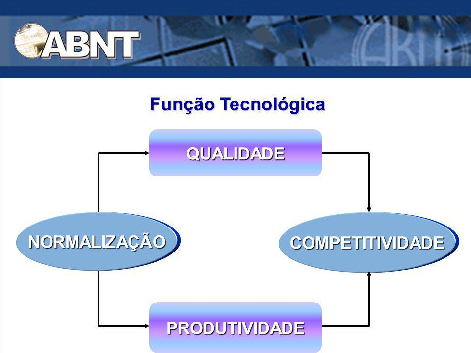 Função Tecnológica NORMALIZAÇÃO QUALIDADE PRODUTIVIDADE COMPETITIVIDADE