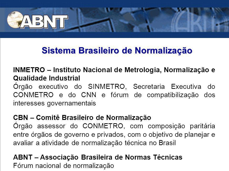 INMETRO – Instituto Nacional de Metrologia, Normalização e Qualidade Industrial Órgão executivo do SINMETRO, Secretaria Executiva do CONMETRO e do CNN