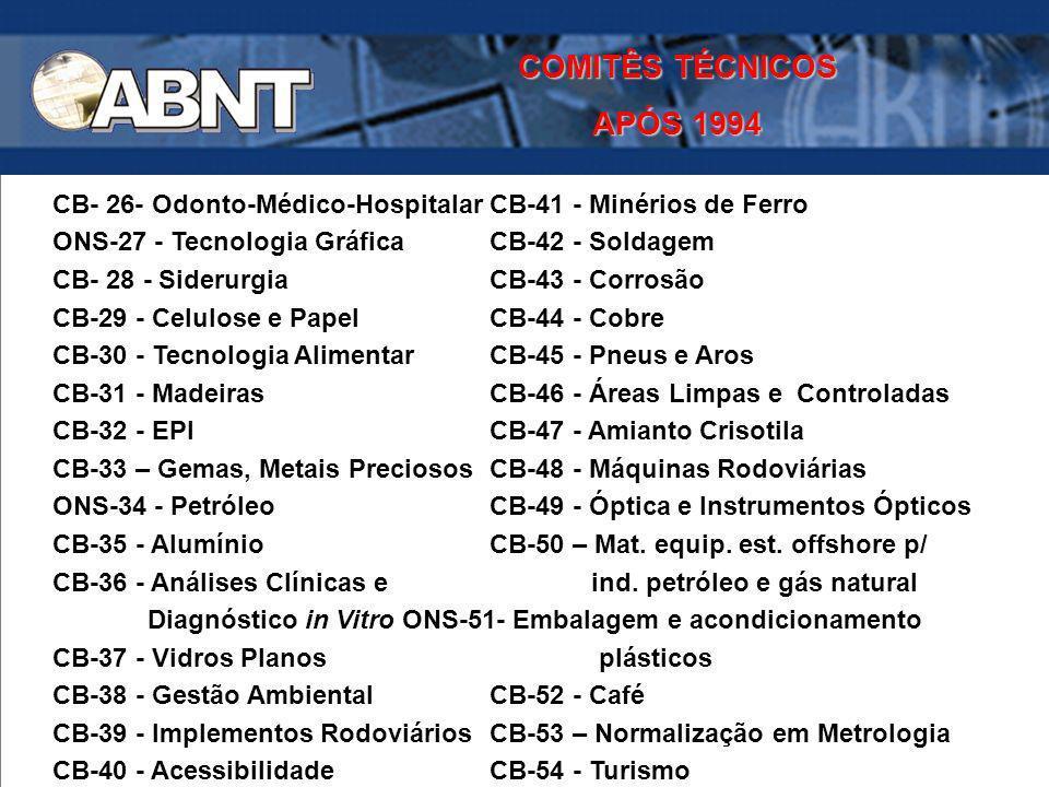 CB- 26- Odonto-Médico-HospitalarCB-41 - Minérios de Ferro ONS-27 - Tecnologia Gráfica CB-42 - Soldagem CB- 28 - Siderurgia CB-43 - Corrosão CB-29 - Ce
