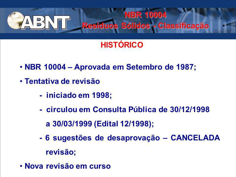 NBR 10004 – Aprovada em Setembro de 1987; Tentativa de revisão - iniciado em 1998; - circulou em Consulta Pública de 30/12/1998 a 30/03/1999 (Edital 1