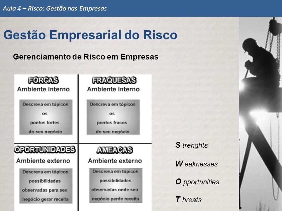 Gerenciamento de Risco em Empresas S trenghts W eaknesses O pportunities T hreats Gestão Empresarial do Risco Aula 4 – Risco: Gestão nas Empresas