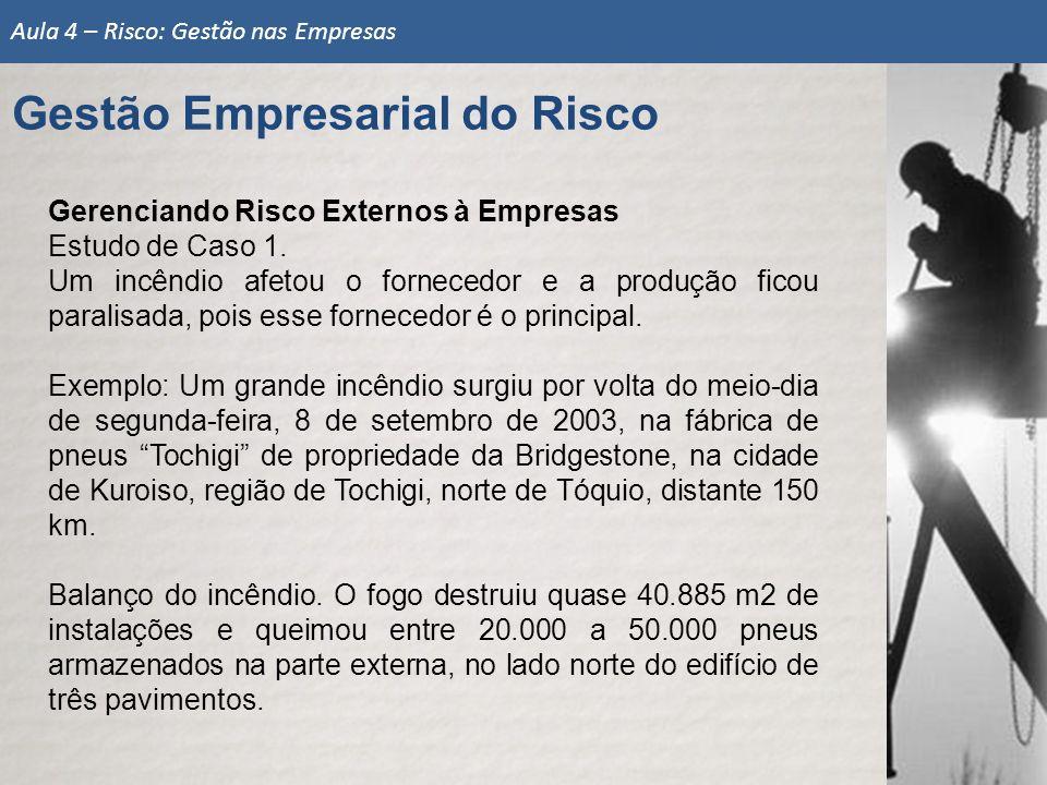 Gerenciando Risco Externos à Empresas Estudo de Caso 1.