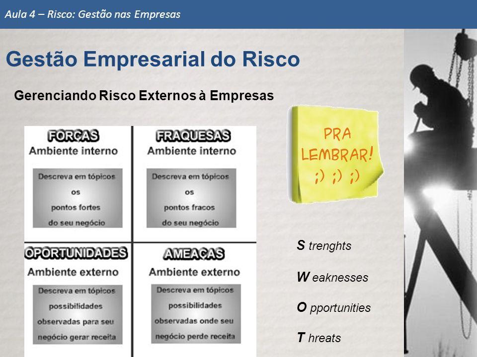 S trenghts W eaknesses O pportunities T hreats Gestão Empresarial do Risco Aula 4 – Risco: Gestão nas Empresas Gerenciando Risco Externos à Empresas