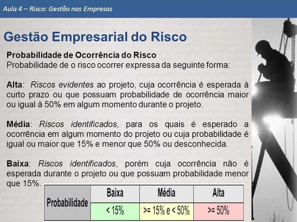 Probabilidade de Ocorrência do Risco Probabilidade de o risco ocorrer expressa da seguinte forma: Alta: Riscos evidentes ao projeto, cuja ocorrência é