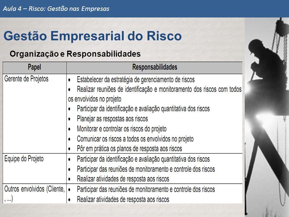 Organização e Responsabilidades Gestão Empresarial do Risco Aula 4 – Risco: Gestão nas Empresas