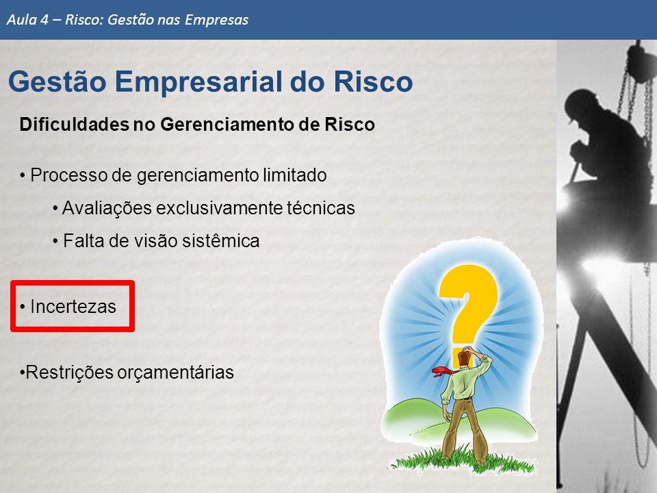 Gestão Empresarial do Risco Aula 4 – Risco: Gestão nas Empresas Dificuldades no Gerenciamento de Risco Processo de gerenciamento limitado Avaliações e