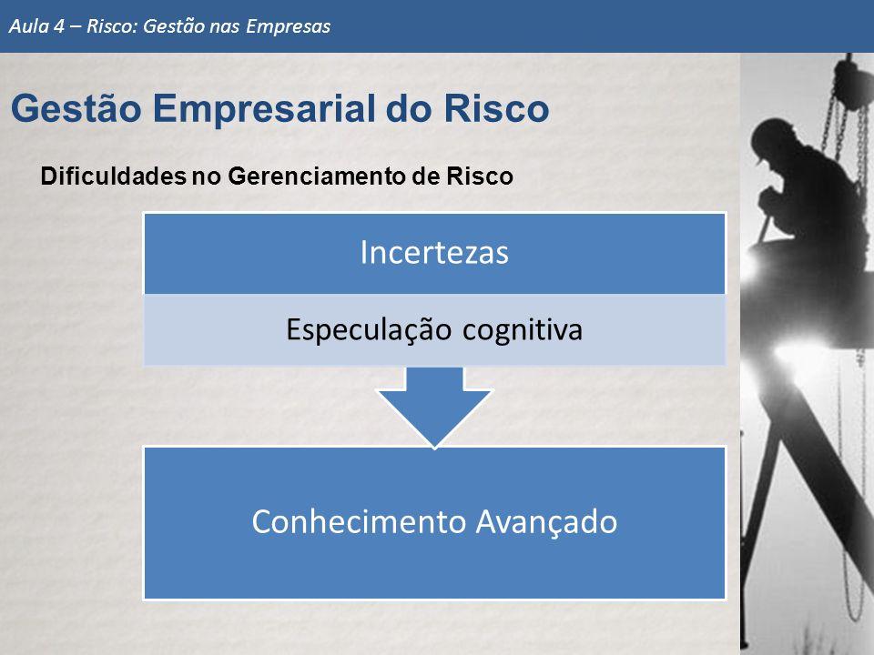 Gestão Empresarial do Risco Aula 4 – Risco: Gestão nas Empresas Dificuldades no Gerenciamento de Risco Conhecimento Avançado Incertezas Especulação co