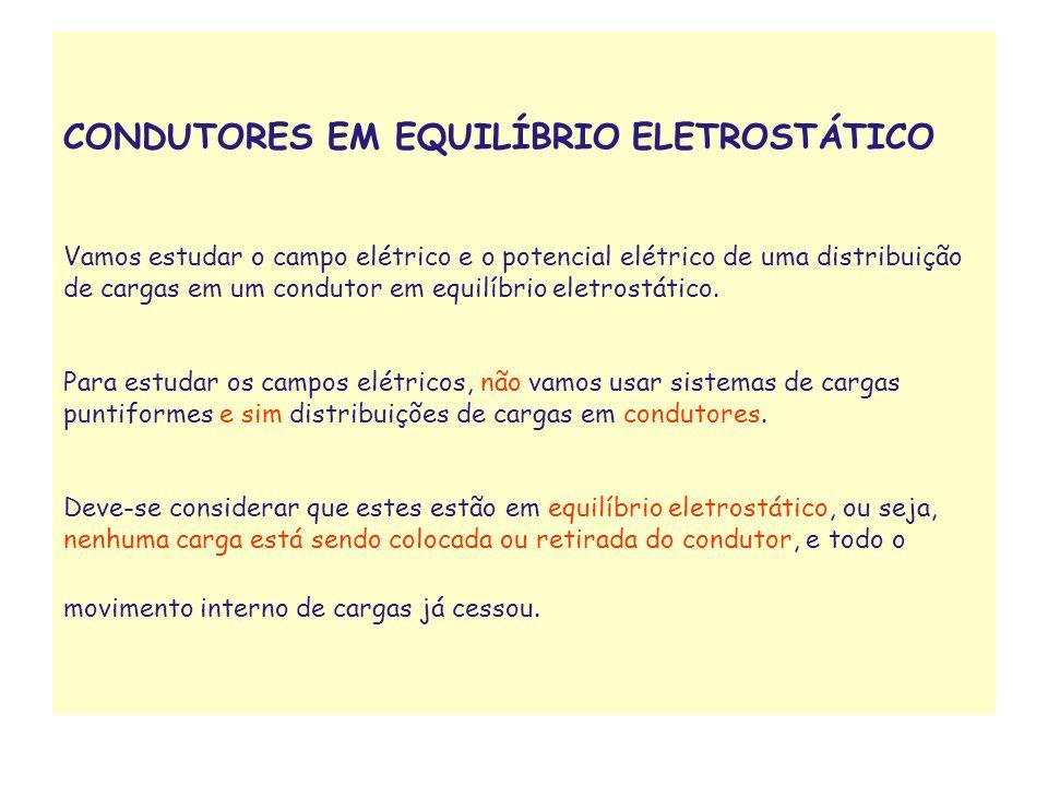 Definição: Um condutor está em equilíbrio eletrostático quando não há fluxo ordenado dos elétrons livres em seu interior.
