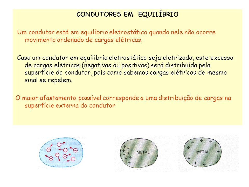 Distribuição de cargas elétricas num condutor em equilíbrio eletrostático O campo elétrico no interior do condutor eletrizado é nulo.
