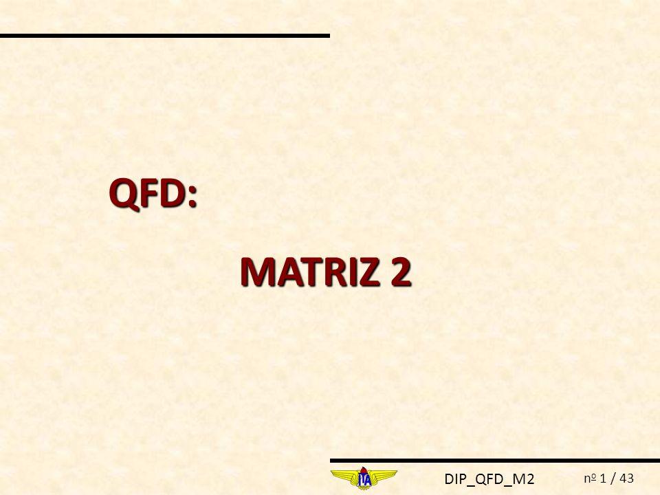 DIP_QFD_M2 n o 1 / 43 QFD: MATRIZ 2