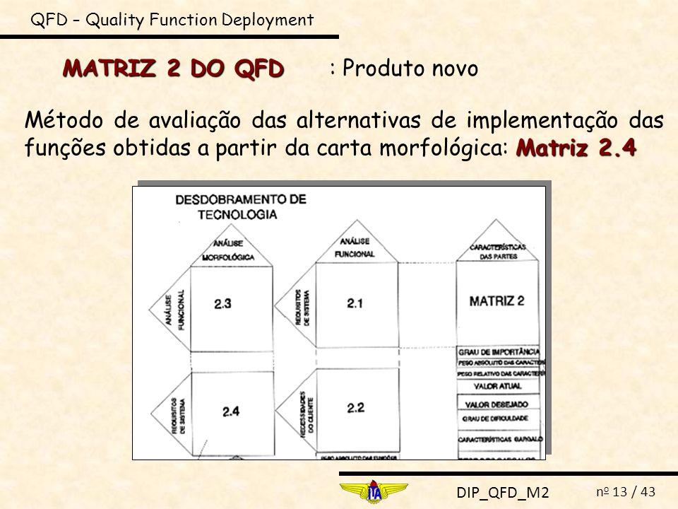 DIP_QFD_M2 n o 13 / 43 MATRIZ 2 DO QFD QFD – Quality Function Deployment : Produto novo Matriz 2.4 Método de avaliação das alternativas de implementaç