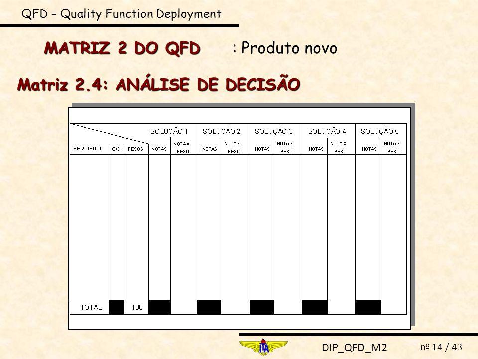 DIP_QFD_M2 n o 14 / 43 MATRIZ 2 DO QFD QFD – Quality Function Deployment : Produto novo Matriz 2.4: ANÁLISE DE DECISÃO