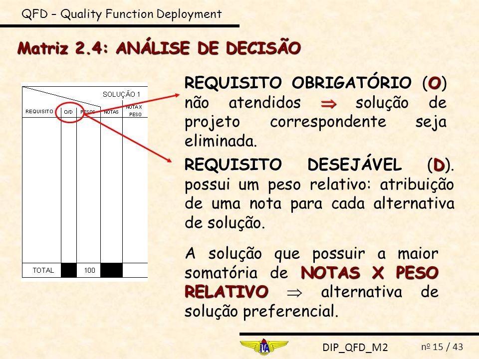 DIP_QFD_M2 n o 15 / 43 QFD – Quality Function Deployment Matriz 2.4: ANÁLISE DE DECISÃO REQUISITO OBRIGATÓRIOO REQUISITO OBRIGATÓRIO (O) não atendidos