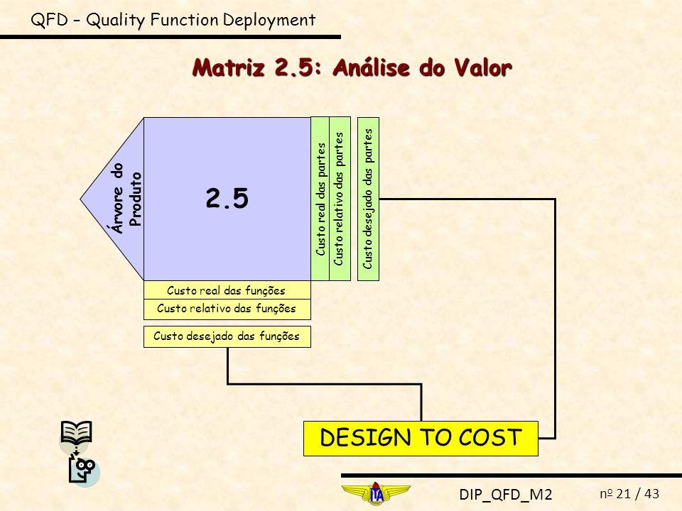 DIP_QFD_M2 n o 21 / 43 QFD – Quality Function Deployment Matriz 2.5: Análise do Valor 2.5 Árvore do Produto Custo real das funções Custo relativo das