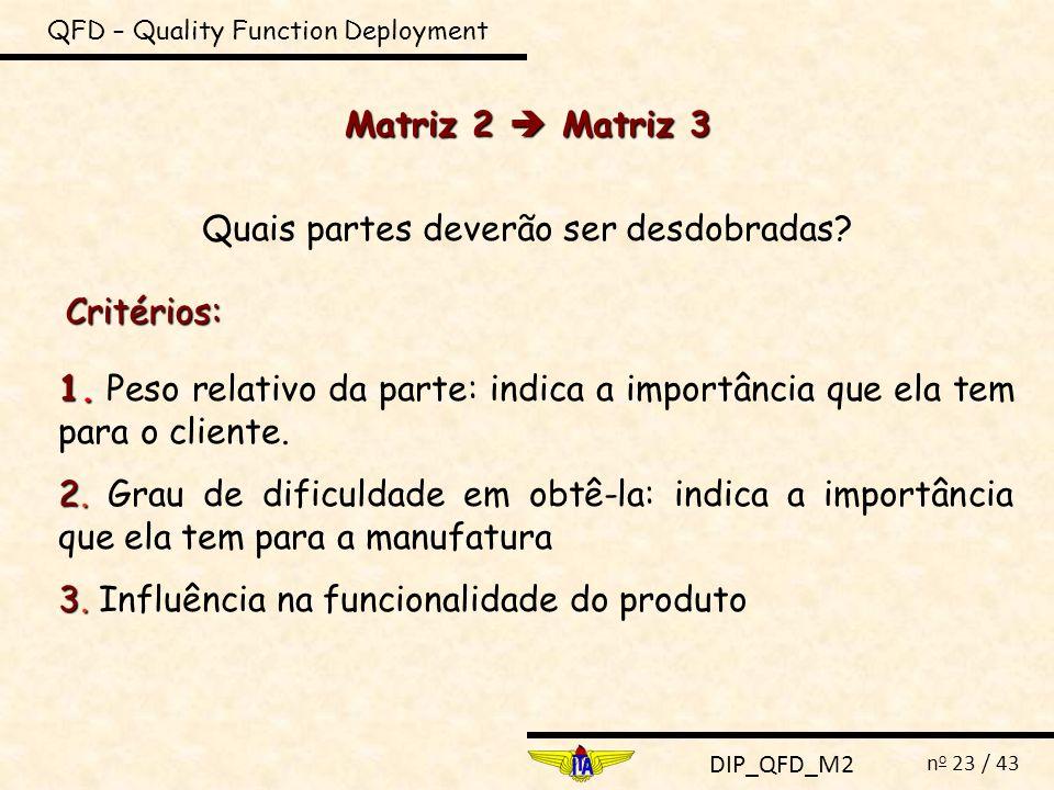 DIP_QFD_M2 n o 23 / 43 QFD – Quality Function Deployment 1. 1. Peso relativo da parte: indica a importância que ela tem para o cliente. 2. 2. Grau de