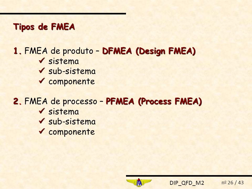 DIP_QFD_M2 n o 26 / 43 Tipos de FMEA 1.DFMEA (Design FMEA) 1. FMEA de produto – DFMEA (Design FMEA) sistema sub-sistema componente 2.PFMEA (Process FM