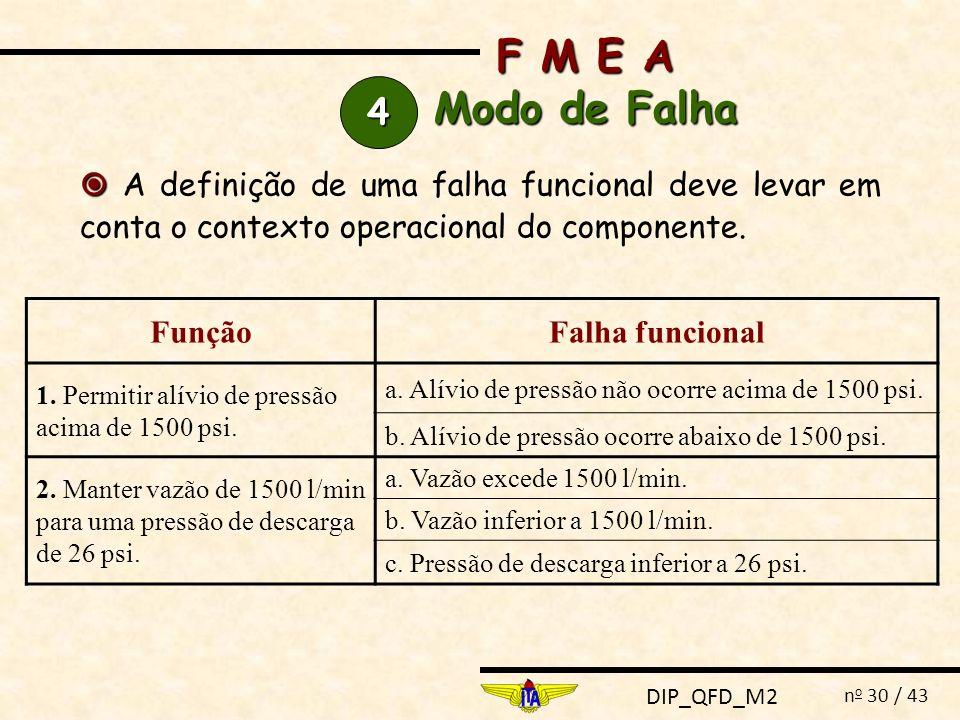 DIP_QFD_M2 n o 30 / 43 A definição de uma falha funcional deve levar em conta o contexto operacional do componente. FunçãoFalha funcional 1. Permitir