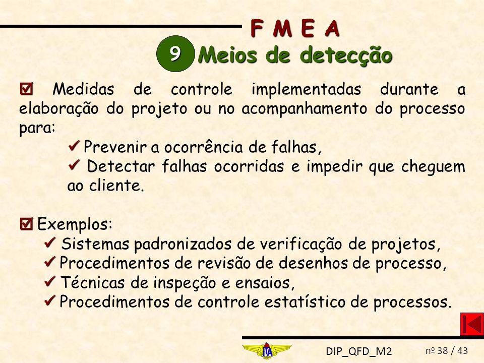 DIP_QFD_M2 n o 38 / 43 F M E A Meios de detecção 9999 Medidas de controle implementadas durante a elaboração do projeto ou no acompanhamento do proces
