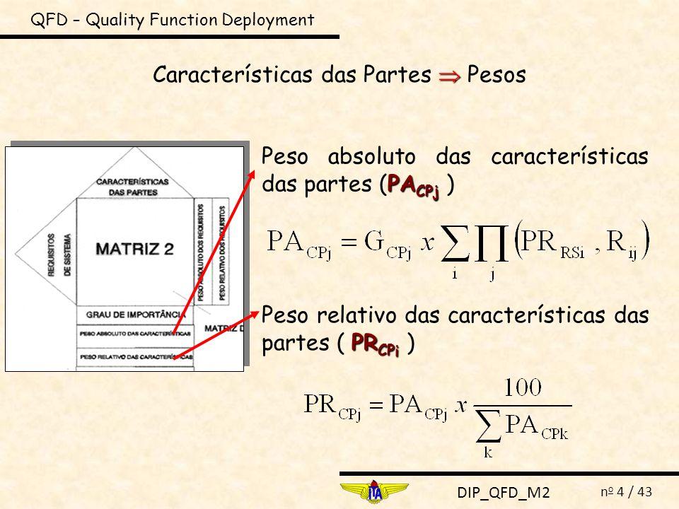 DIP_QFD_M2 n o 4 / 43 QFD – Quality Function Deployment Características das Partes Pesos PA CPj Peso absoluto das características das partes (PA CPj )