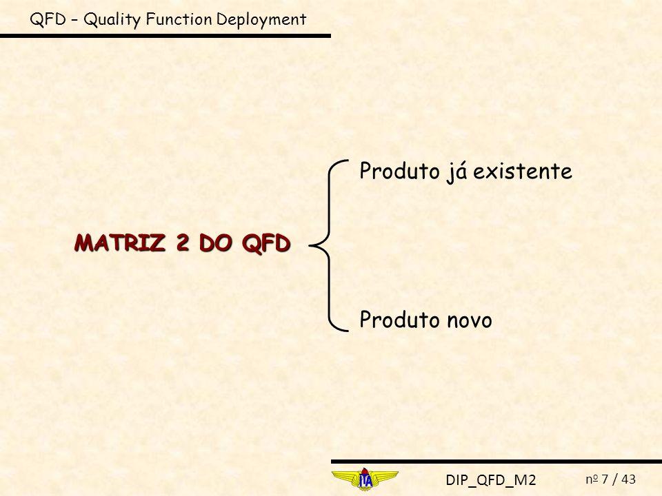 DIP_QFD_M2 n o 7 / 43 MATRIZ 2 DO QFD QFD – Quality Function Deployment Produto já existente Produto novo