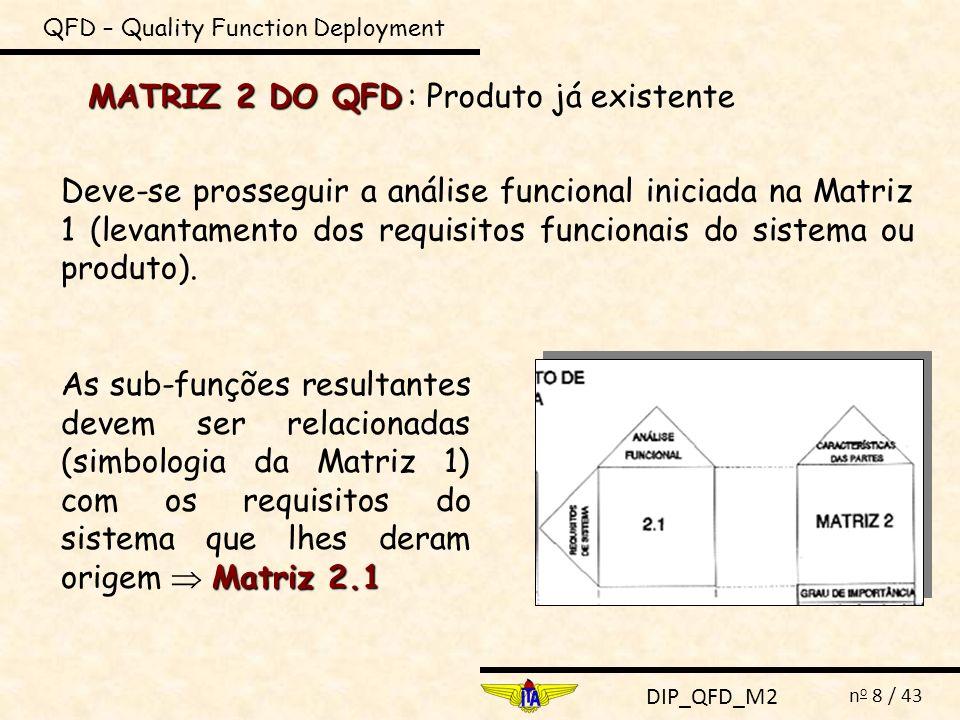 DIP_QFD_M2 n o 8 / 43 MATRIZ 2 DO QFD QFD – Quality Function Deployment : Produto já existente Deve-se prosseguir a análise funcional iniciada na Matr