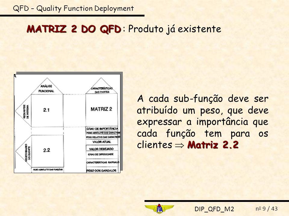 DIP_QFD_M2 n o 9 / 43 MATRIZ 2 DO QFD QFD – Quality Function Deployment : Produto já existente Matriz 2.2 A cada sub-função deve ser atribuído um peso