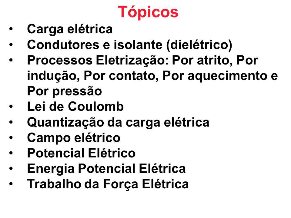 Tópicos Carga elétrica Condutores e isolante (dielétrico) Processos Eletrização: Por atrito, Por indução, Por contato, Por aquecimento e Por pressão L