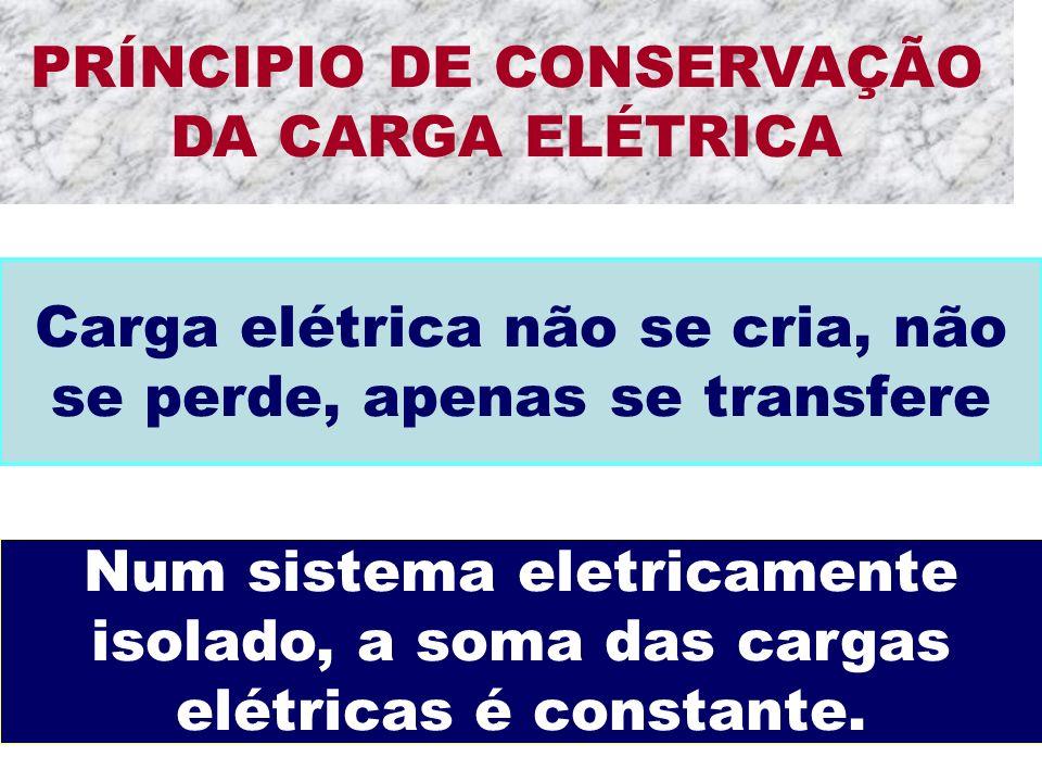 Carga elétrica não se cria, não se perde, apenas se transfere PRÍNCIPIO DE CONSERVAÇÃO DA CARGA ELÉTRICA Num sistema eletricamente isolado, a soma das