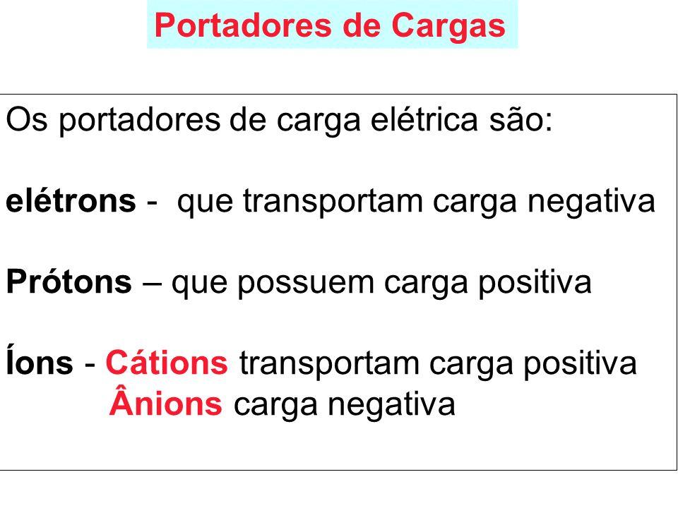 Os portadores de carga elétrica são: elétrons - que transportam carga negativa Prótons – que possuem carga positiva Íons - Cátions transportam carga p