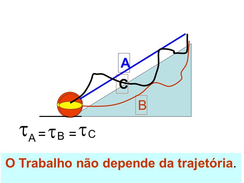 A = B A B C = C O Trabalho não depende da trajetória.