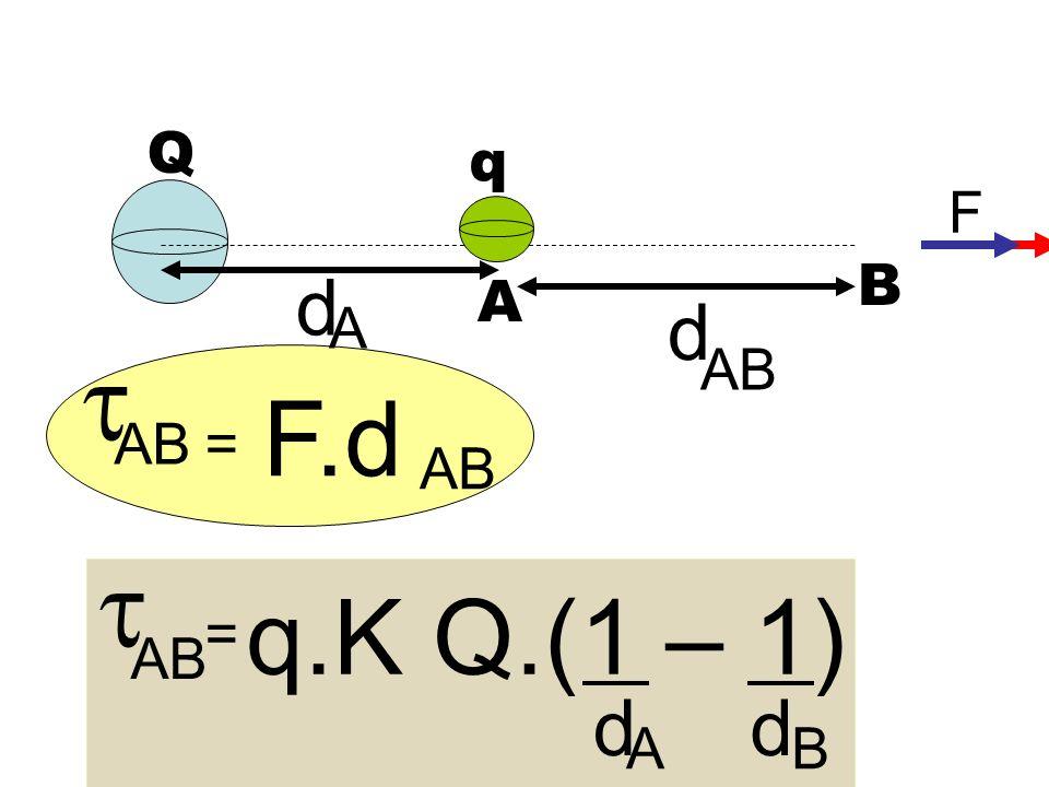 Q F A B d A d AB = F.d AB AB = q.K Q.(1 – 1) d A d B q