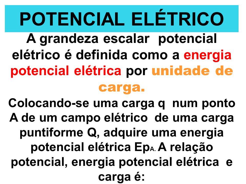 POTENCIAL ELÉTRICO A grandeza escalar potencial elétrico é definida como a energia potencial elétrica por unidade de carga. Colocando-se uma carga q n