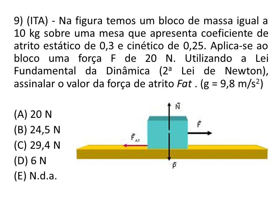 9) (ITA) - Na figura temos um bloco de massa igual a 10 kg sobre uma mesa que apresenta coeficiente de atrito estático de 0,3 e cinético de 0,25. Apli
