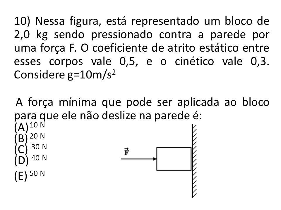 10) Nessa figura, está representado um bloco de 2,0 kg sendo pressionado contra a parede por uma força F. O coeficiente de atrito estático entre esses